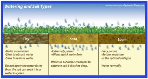 adjusting_water_to_match_your_soil